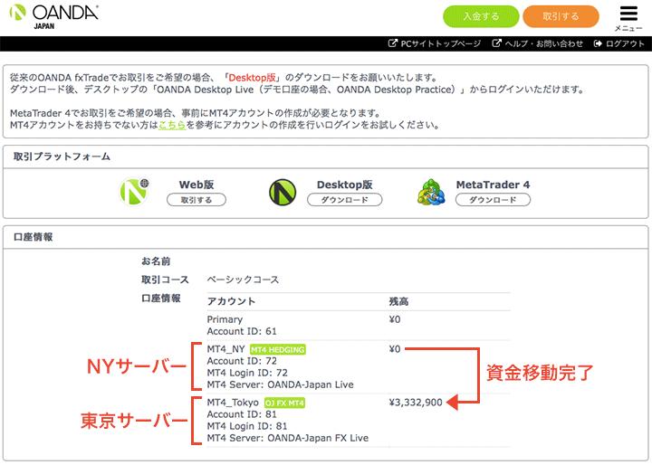 Oanda Japan(オアンダジャパン)のNYサーバーから東京サーバーへ資金